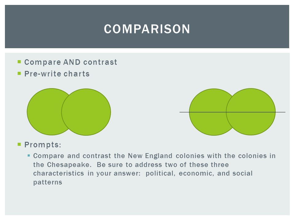 compare and contrast the new england Check out our top free essays on compare and contrast new england with the chesapeake to help you write your own essay.