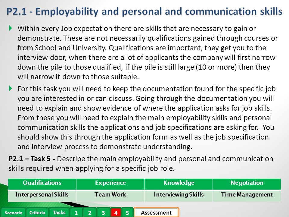 p2 describe the main employability personal and communication skills required when applying for a sp Unit 2: business resources p2 describe the main employability, personal and communication skills required when applying for a specific job role.