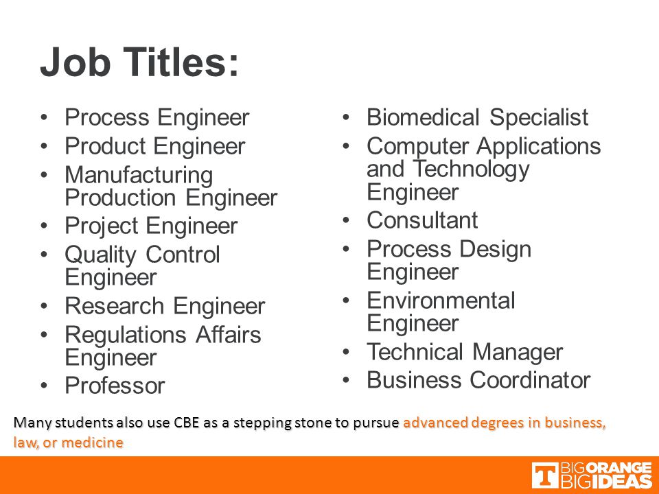 5 job - Production Engineering Job
