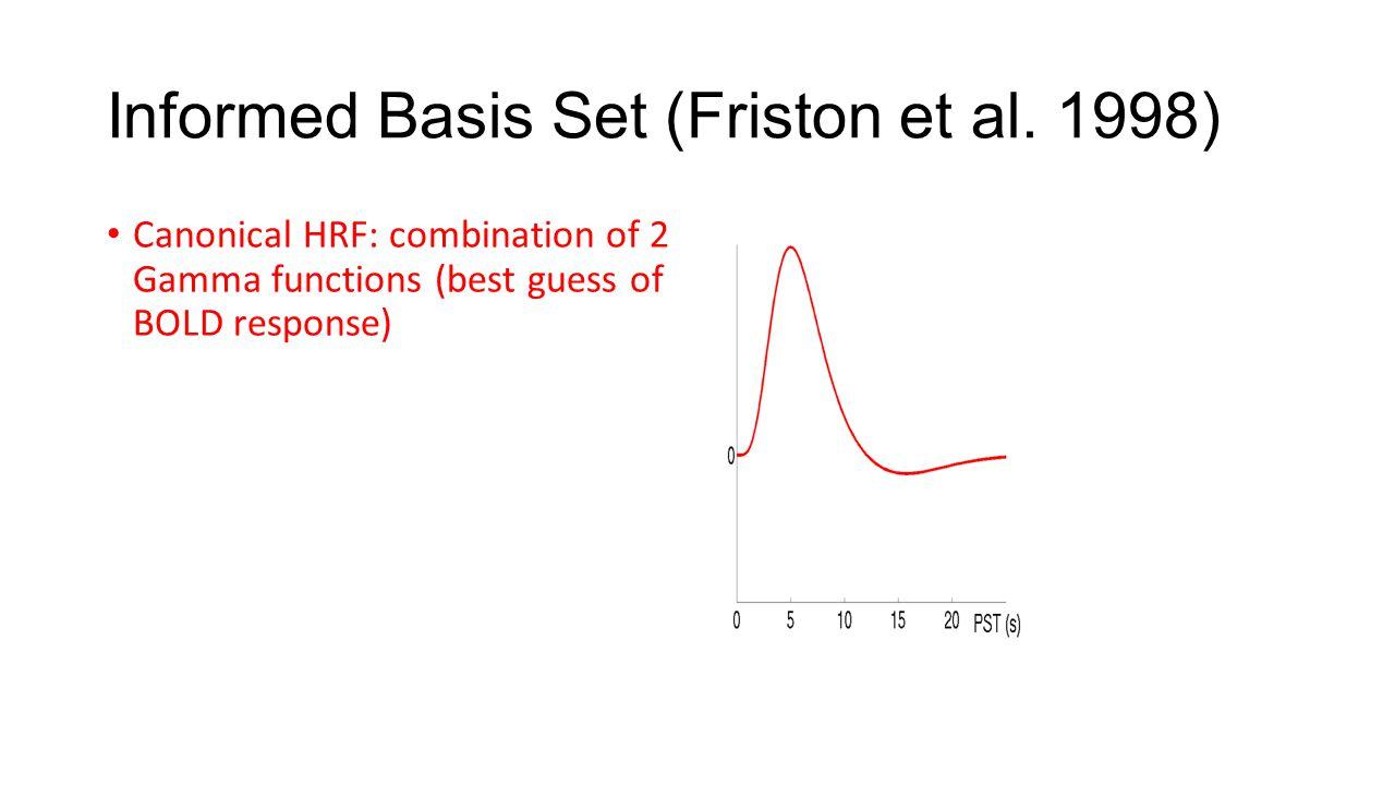 Informed Basis Set (Friston et al. 1998)