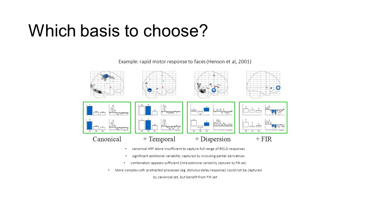 Which basis to choose Canonical + Temporal + Dispersion + FIR