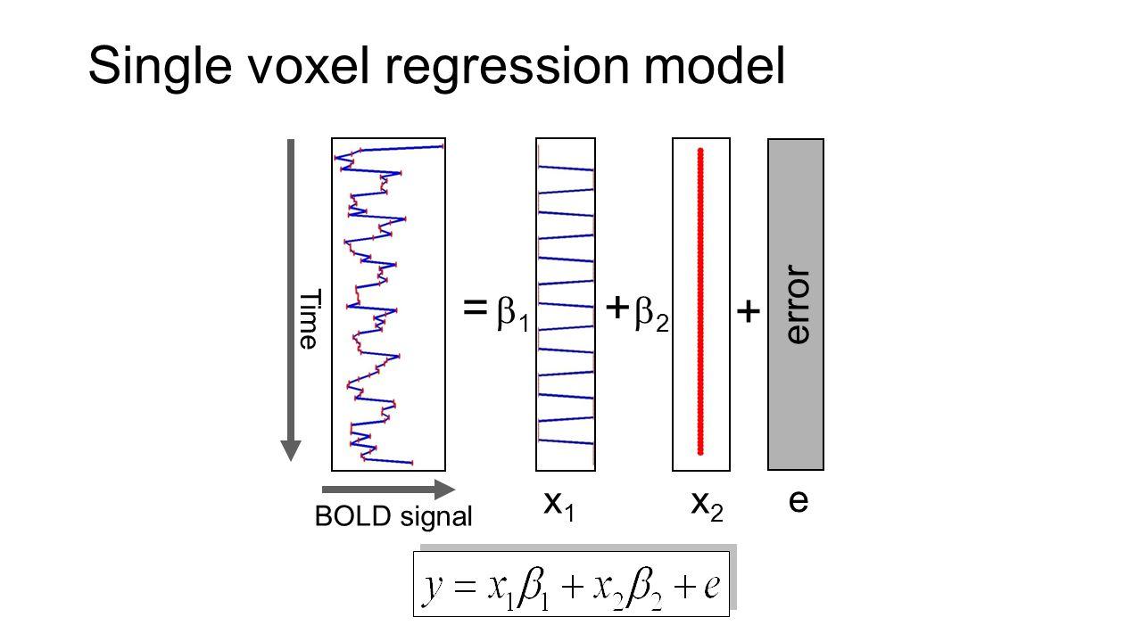 Single voxel regression model