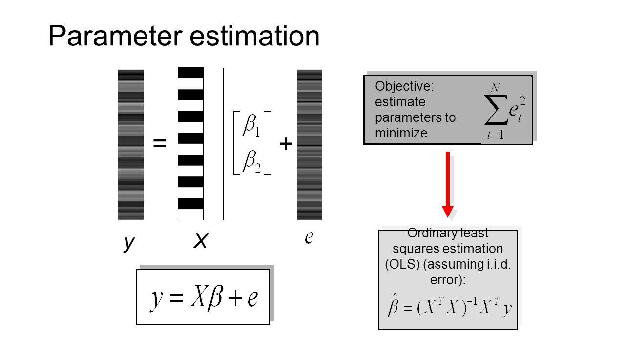 Ordinary least squares estimation (OLS) (assuming i.i.d. error):