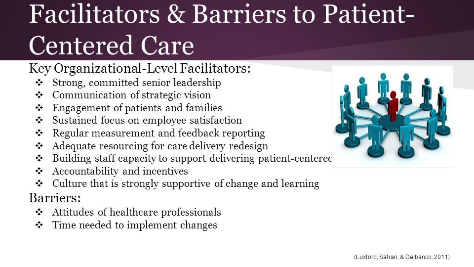 Patient centered care ppt video online download