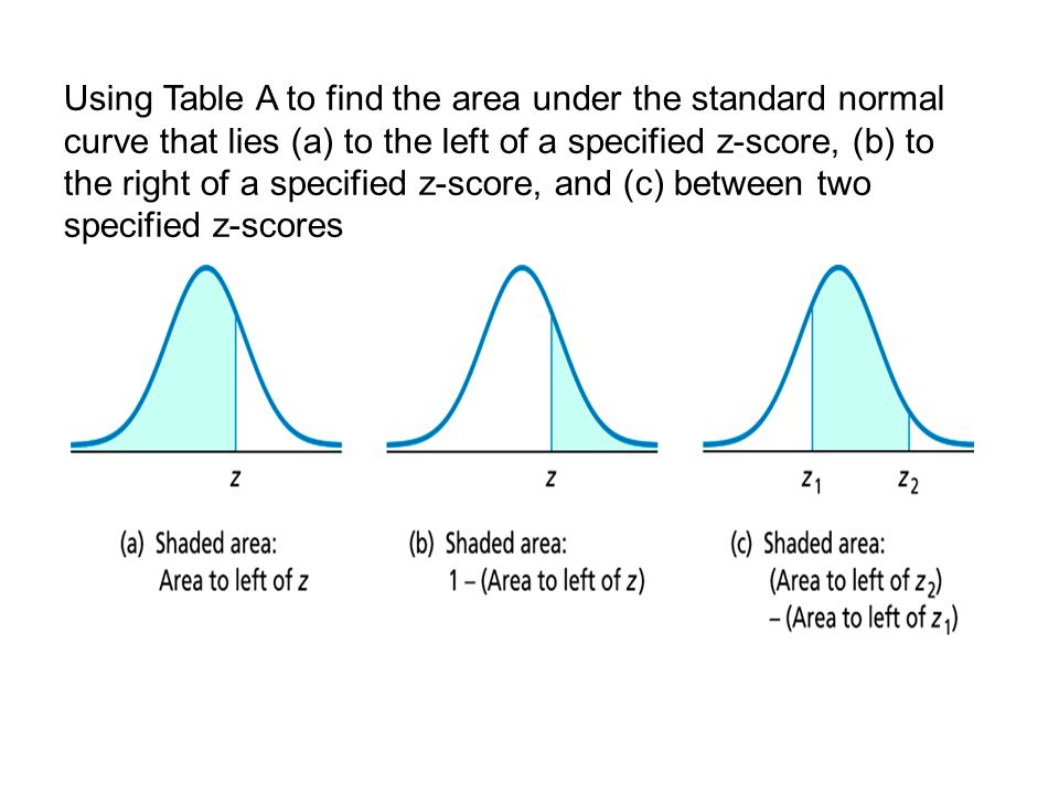 online graphing calculator area under curve  summation