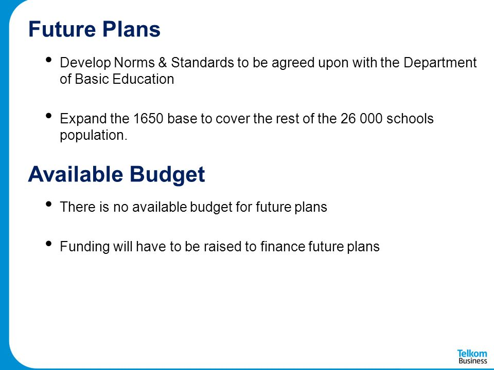 Future Plans Available Budget