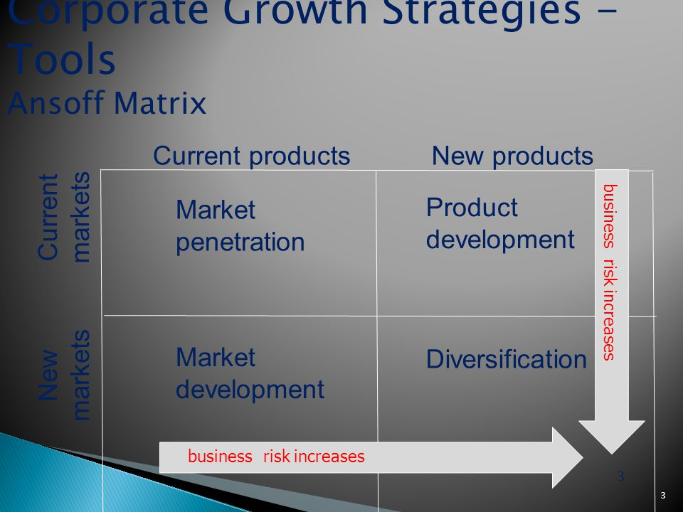 ansoffs matrix planning fo growth essay This growth can be attributed to the development and adoption of the ansoff's matrix strategy the ansoff matrix growth plan for the next 3 essays on topic.