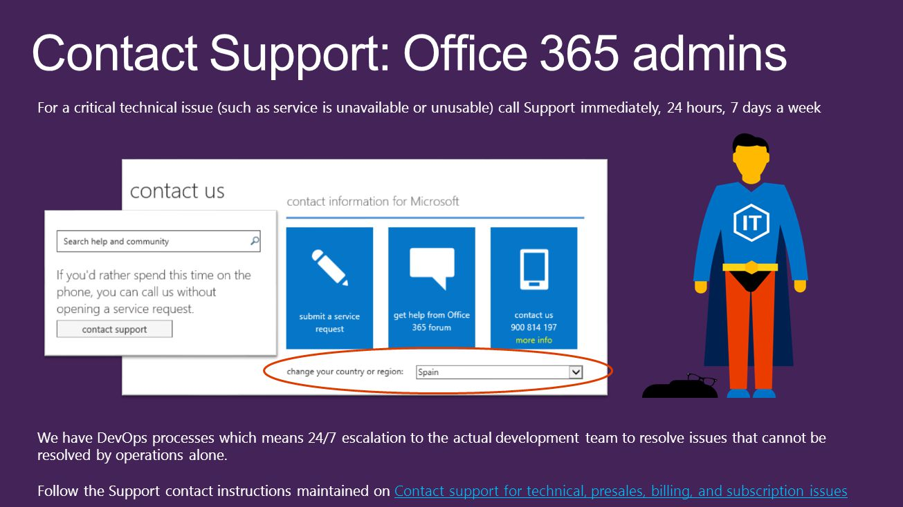 4 17 2017 2014 microsoft corporation all rights reserved microsoft windows and other - Formation administration office 365 ...