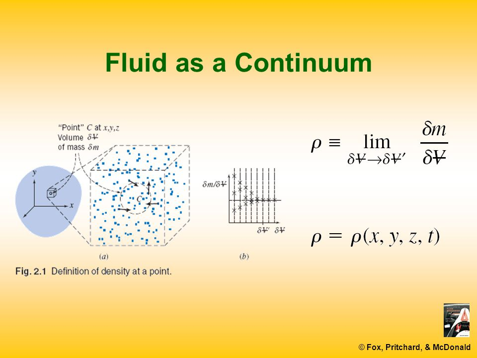 continuum hypothesis in fluid mechanics The continuum hypothesis furnishes a framework in which the discreet  range of  applications including solid mechanics, fluid mechanics, etc.
