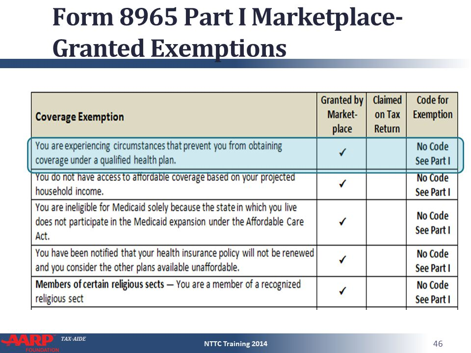 Patient Protection and Affordable Care Act (PPACA) Better known as ...