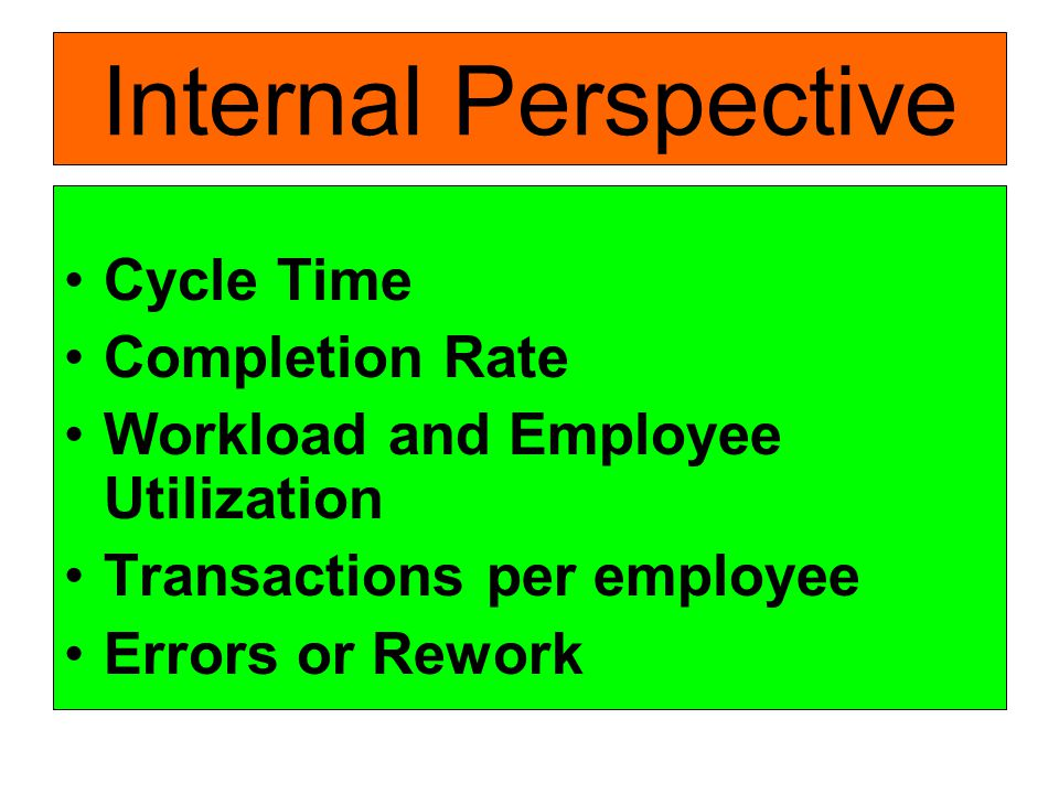 Internal Perspective Cycle Time Completion Rate