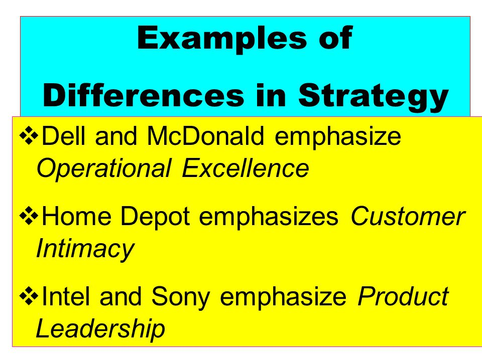 Differences in Strategy