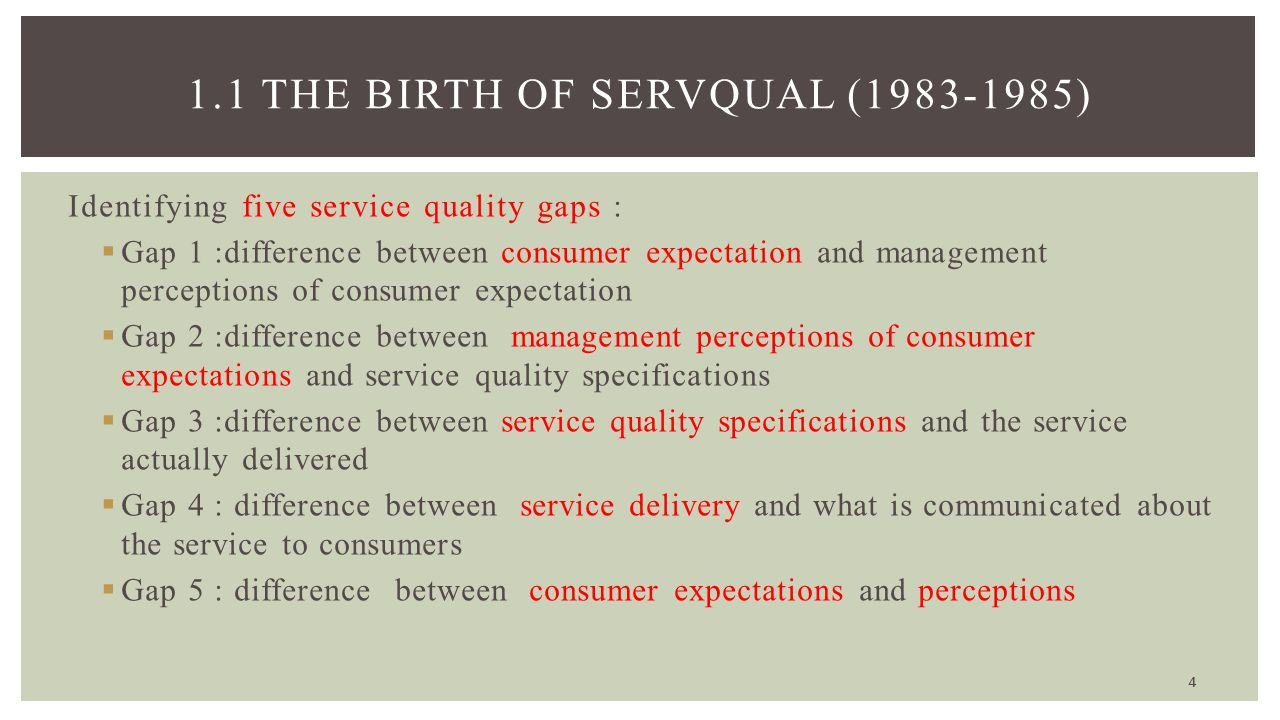 Theory of the Gaps Model in Service Marketing Essay Sample