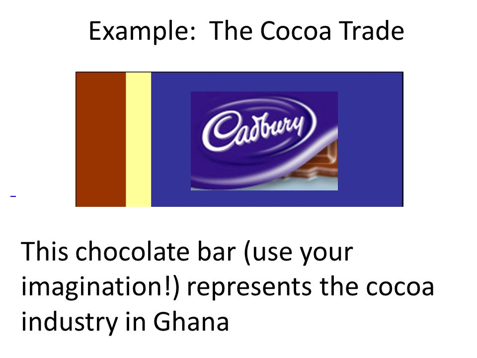 Example: The Cocoa Trade