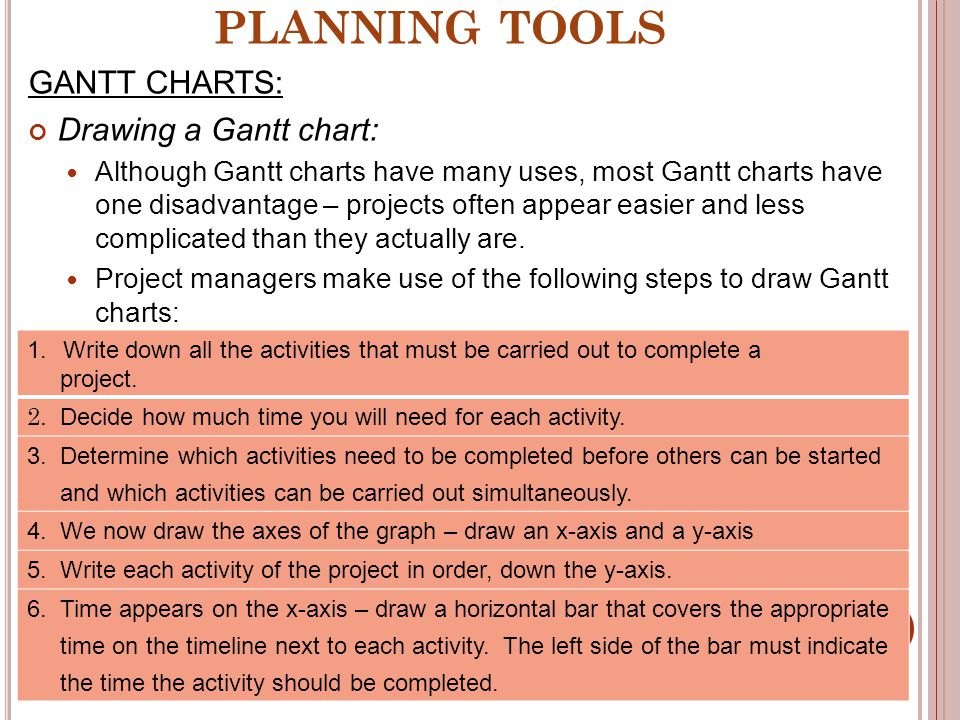 PLANNING TOOLS GANTT CHARTS: Drawing a Gantt chart: