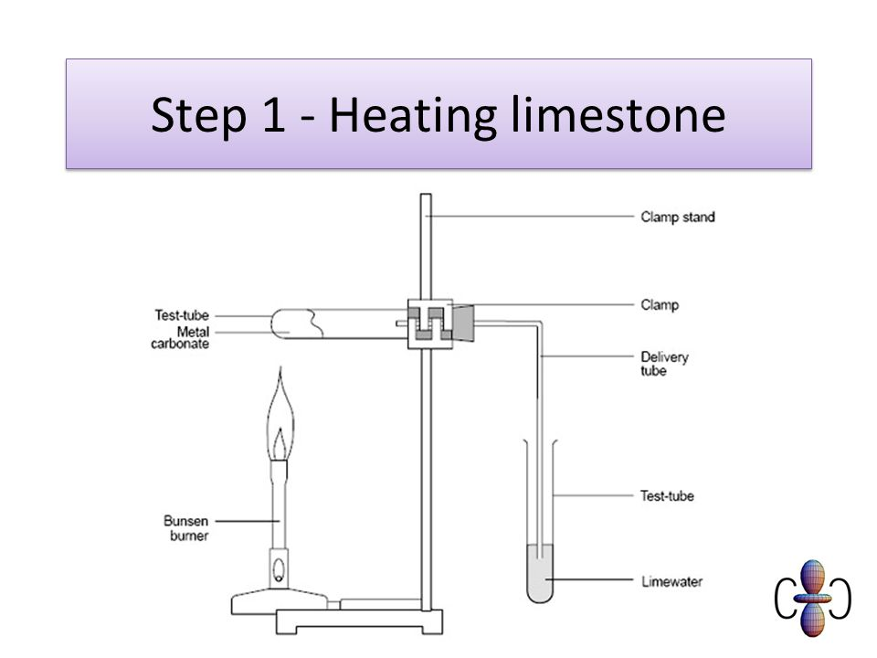 Step 1 - Heating limestone