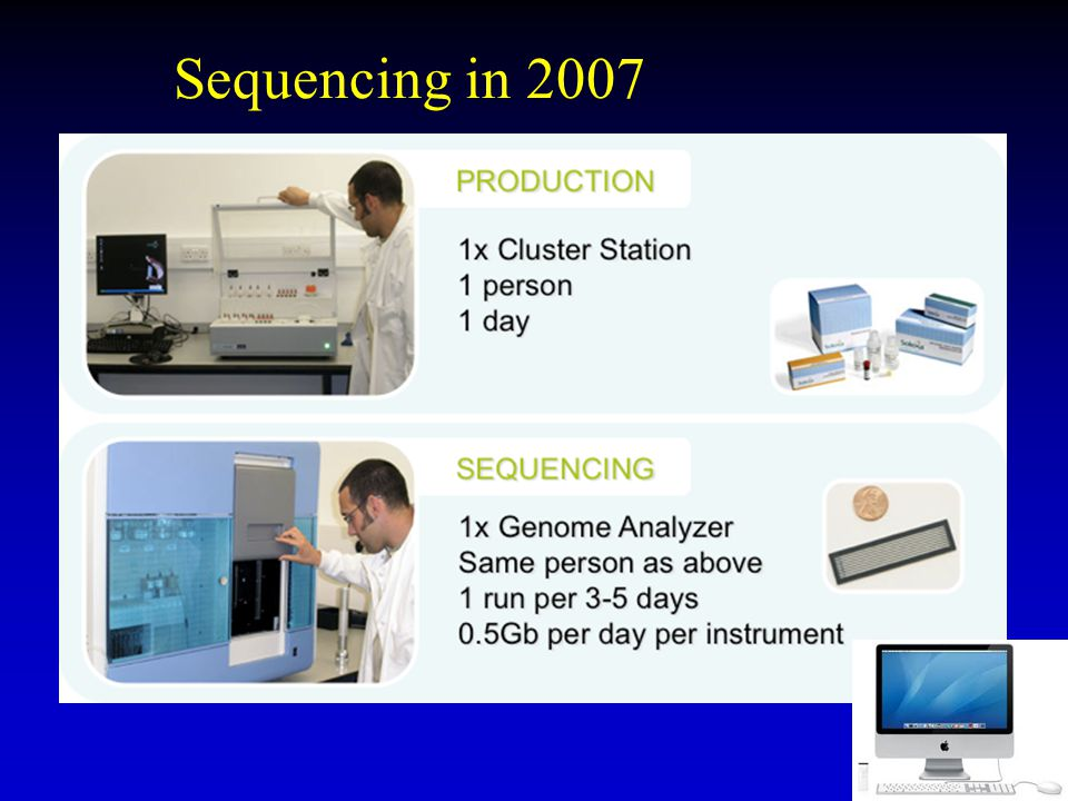 Sequencing in 2007 [Enter any extra notes here; leave the item ID line at the bottom] Avitage Item ID: {{010D7619-E070-4F7B-BC AA639C8D}}