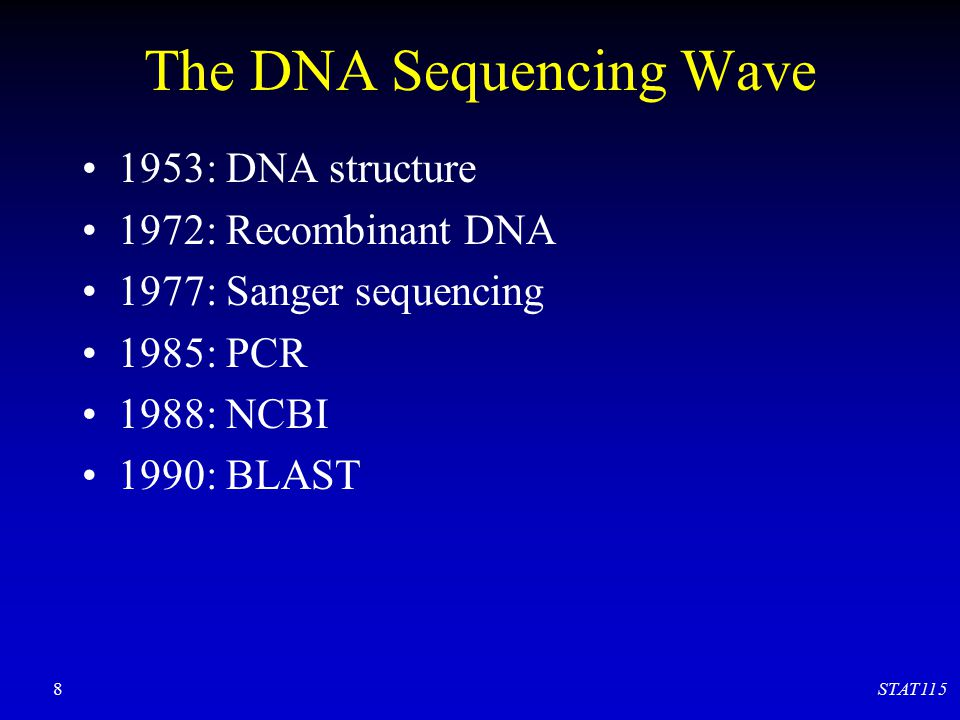The DNA Sequencing Wave