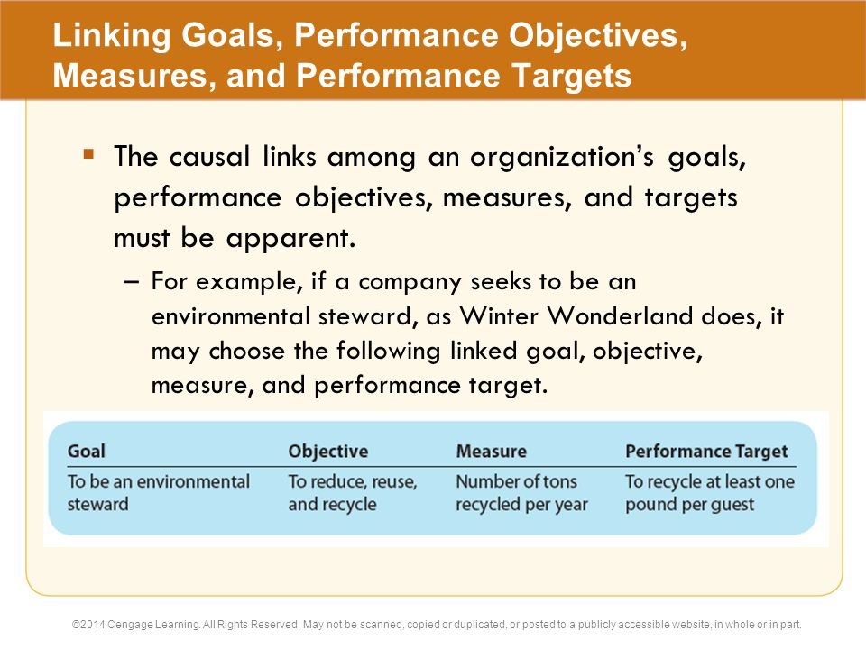 Performance objective followed by jbl to