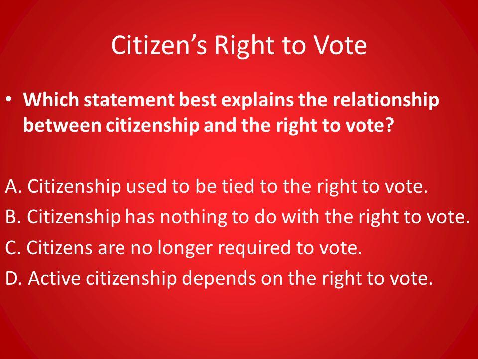 Citizen's Right to Vote