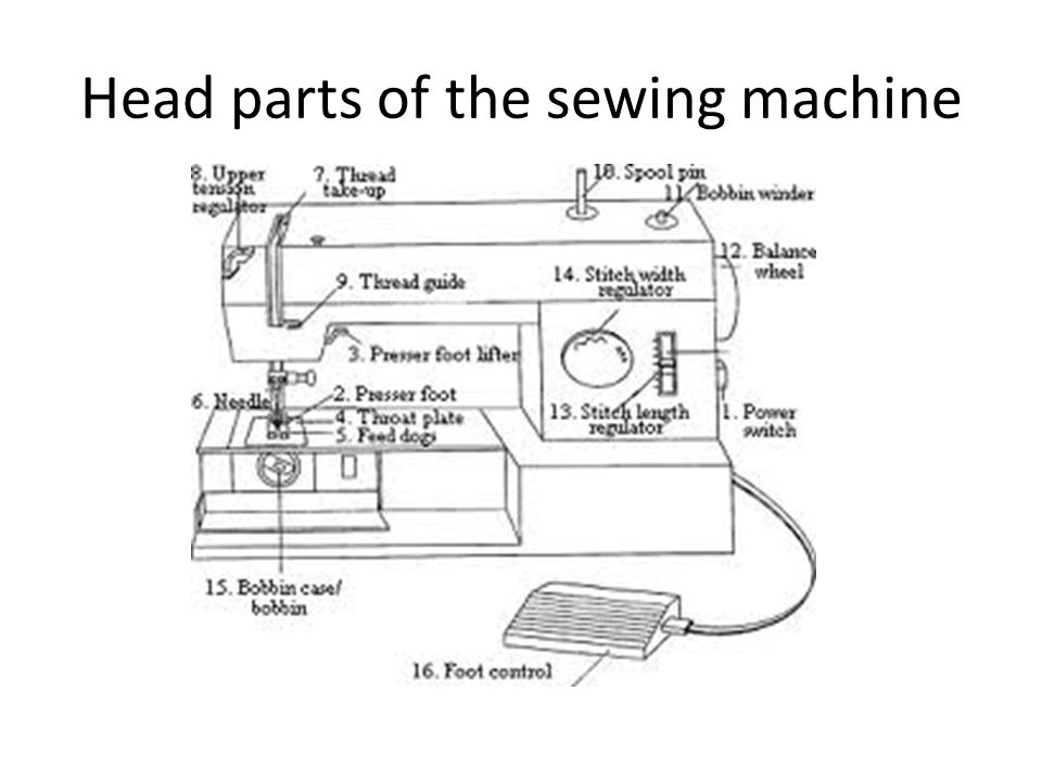 enchanting sewing machine parts diagram worksheet ideas best image wire. Black Bedroom Furniture Sets. Home Design Ideas