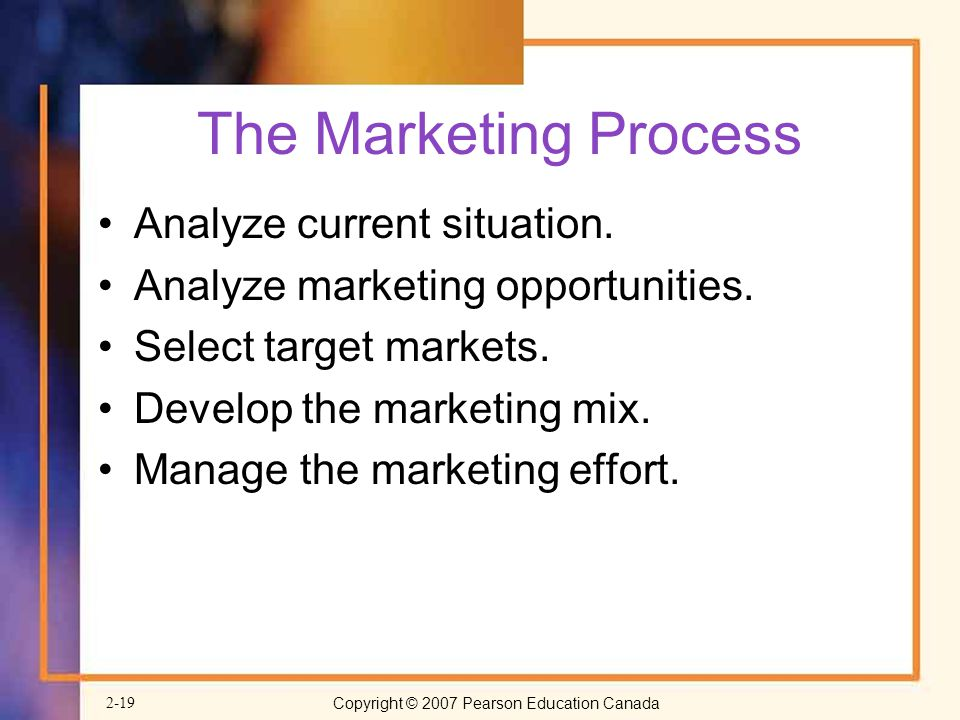The Marketing Process Analyze current situation.