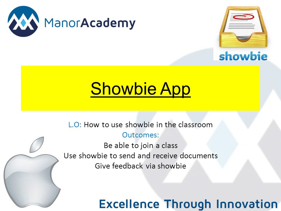 Showbie App L O: How to use showbie in the classroom Outcomes: