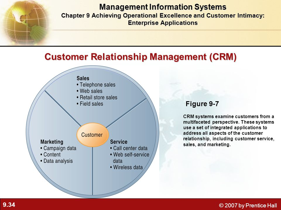 explain how to use a crm system