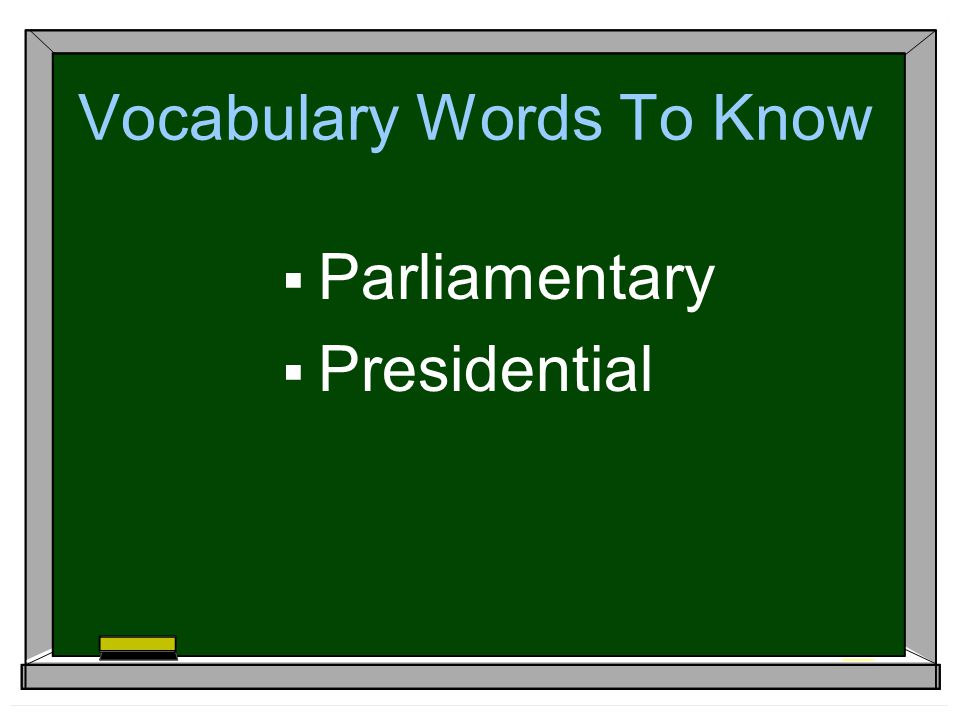 Vocabulary Words To Know