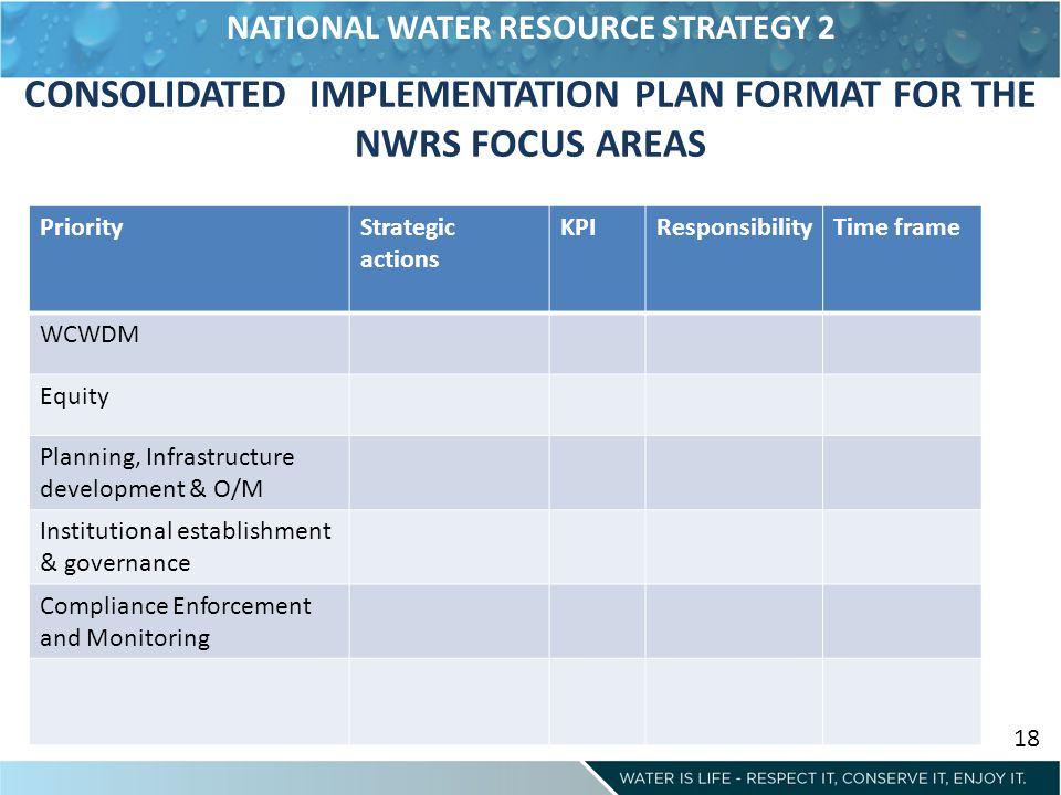 Infrastructure Deployment Plan Template - Costumepartyrun