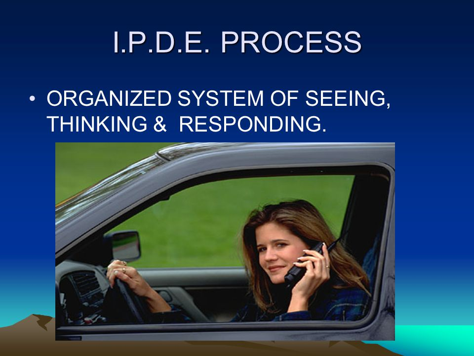 I.P.D.E. PROCESS ORGANIZED SYSTEM OF SEEING, THINKING & RESPONDING.