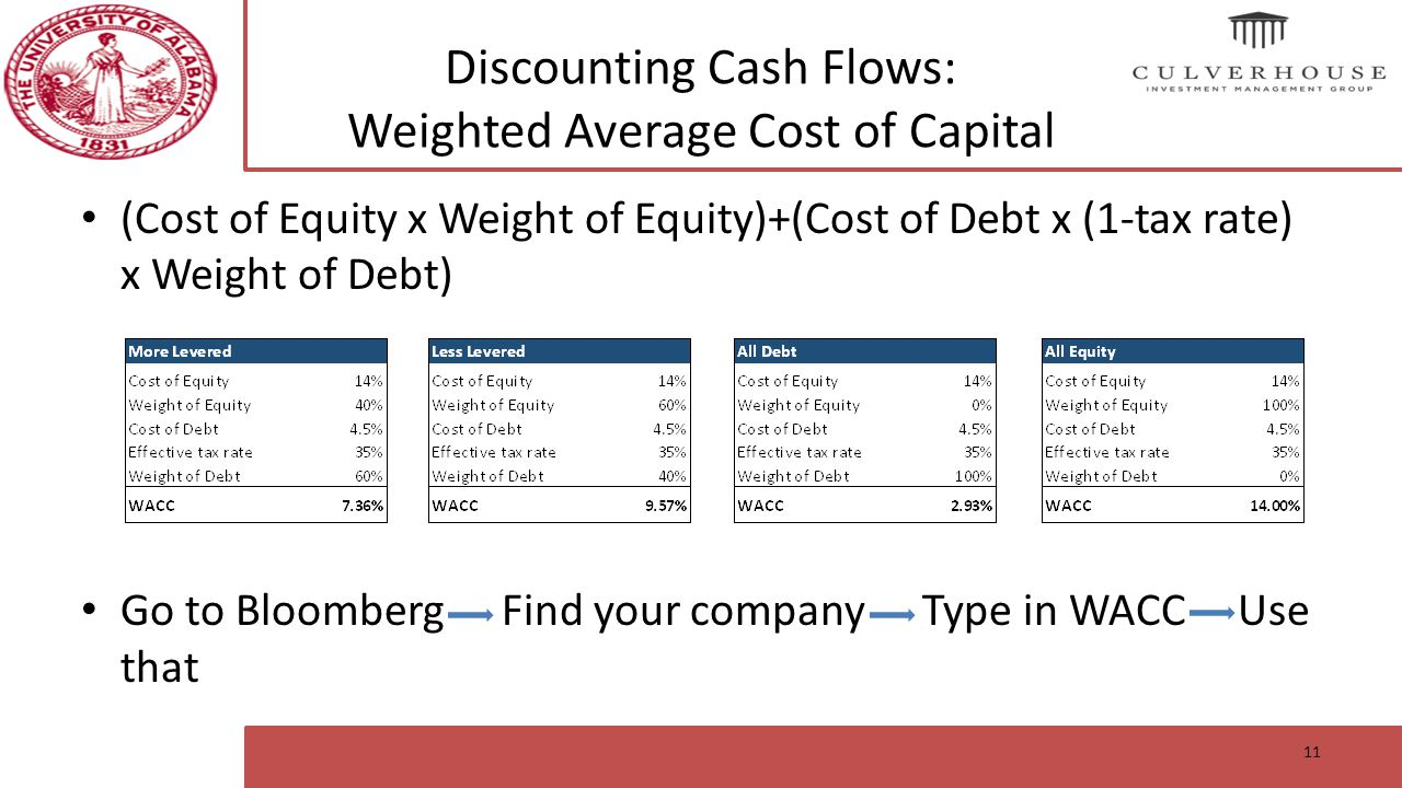 Cash Flows and Cost Terminology Paper