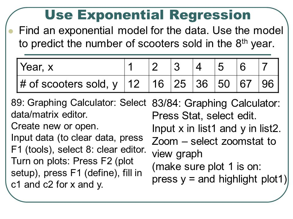 how to create theoretical exponential model