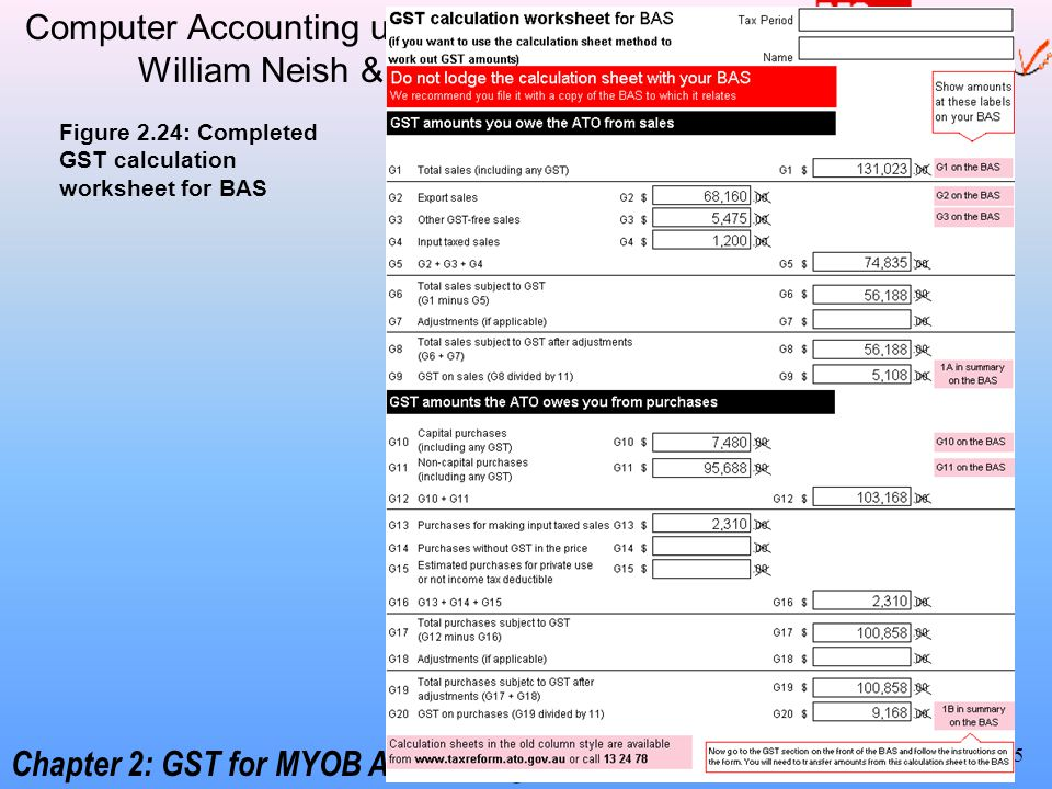 Chapter 2: GST Basics Chapter 2: GST for MYOB Accounting Plus ...