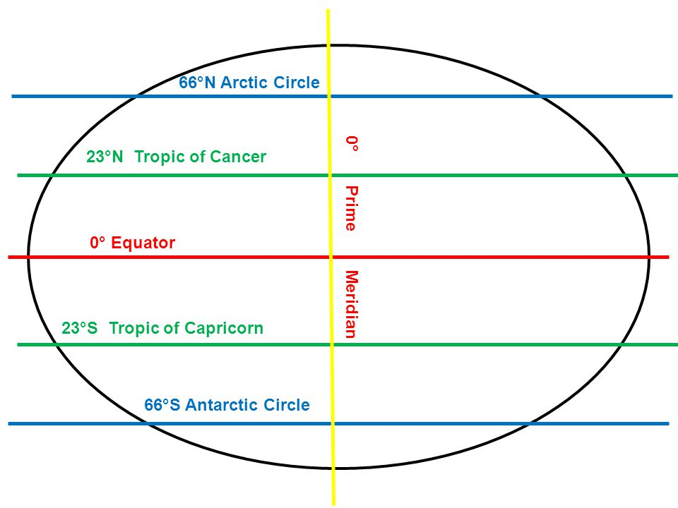 Equator diagram 53 images earth diagram equator gallery how to equator diagram world map equator tropic of capricorn image collections gumiabroncs Image collections