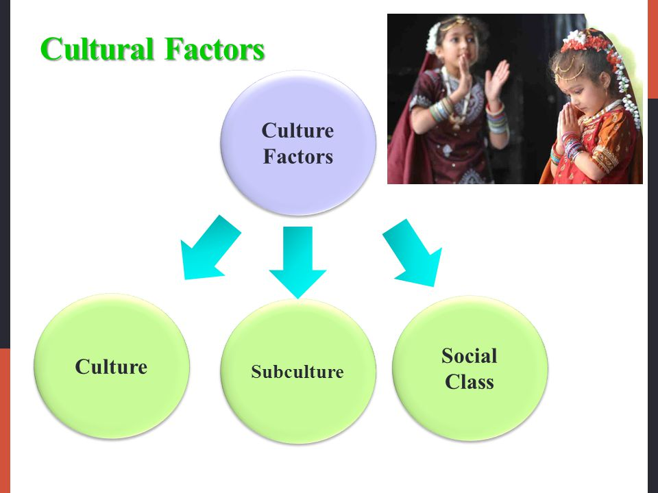 cultural influences on eating out habits in Cultural shifts as people from one culture become assimilated into another, their diets might change, and not always for the better a good example is the shift away from traditional eating patterns among latinos in the united states.
