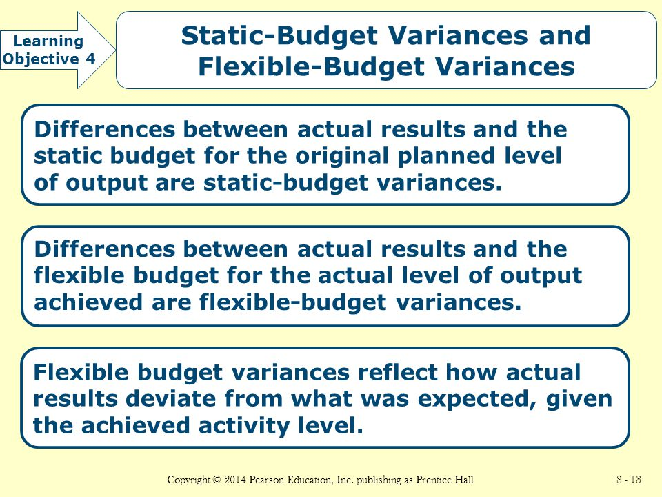 an interpretation of static and flexible budget variances And the static budget column was the outputs  or categorize these variances as favorable or  of information is represented in the flexible budget column,.