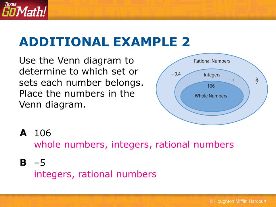 whole numbers integers vvenn diagram classifying rational numbers - ppt video online download whole house electrical wiring diagram