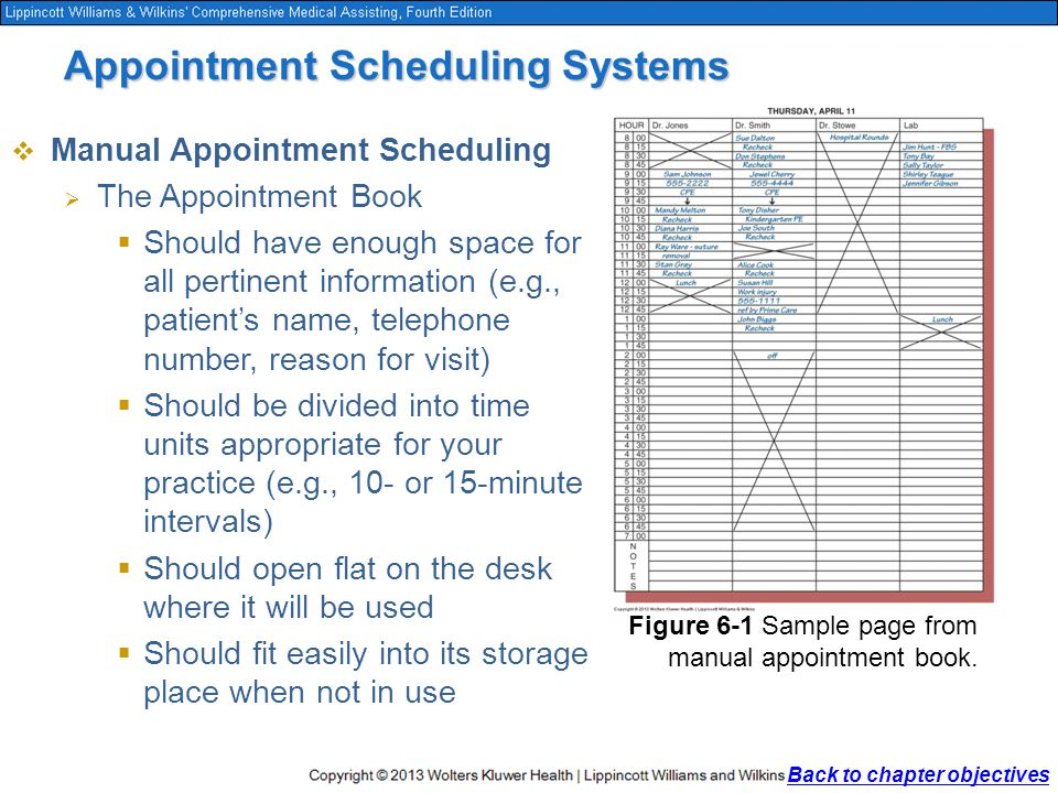 Managing Appointments  Ppt Download