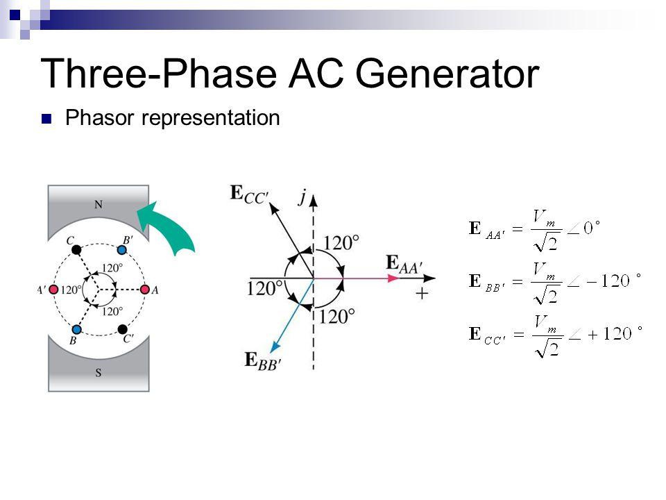 ac generator 3 phase