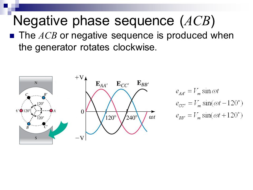 Negative phase sequence (ACB)