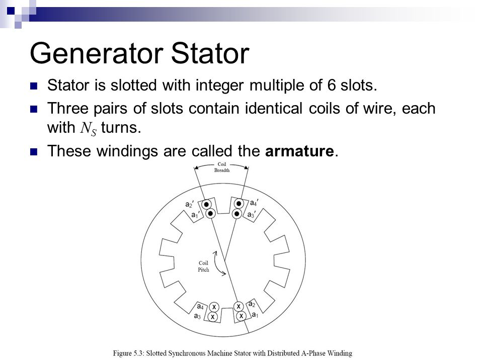 Generator Stator Stator is slotted with integer multiple of 6 slots.