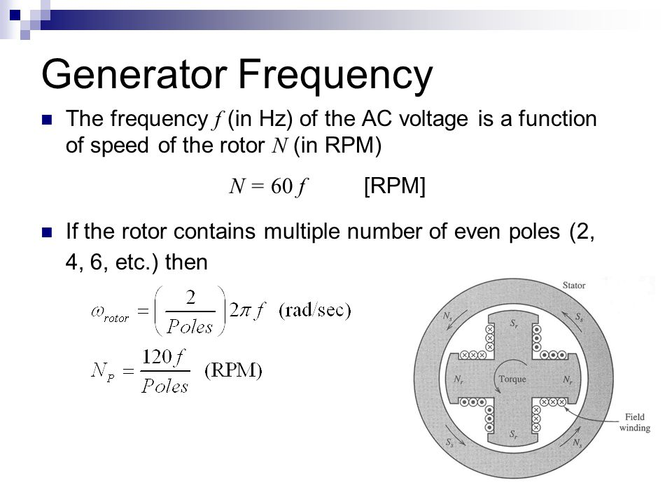 Generator Frequency The frequency f (in Hz) of the AC voltage is a function of speed of the rotor N (in RPM)