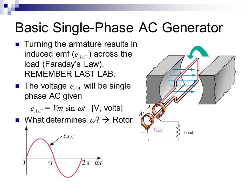 Basic Single-Phase AC Generator