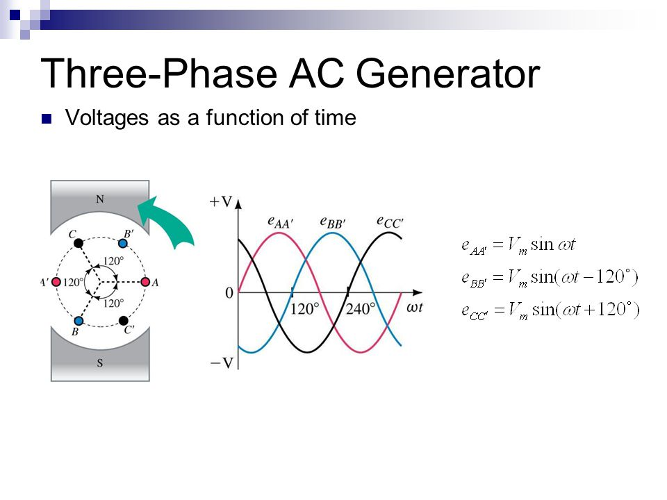 Three-Phase AC Generator