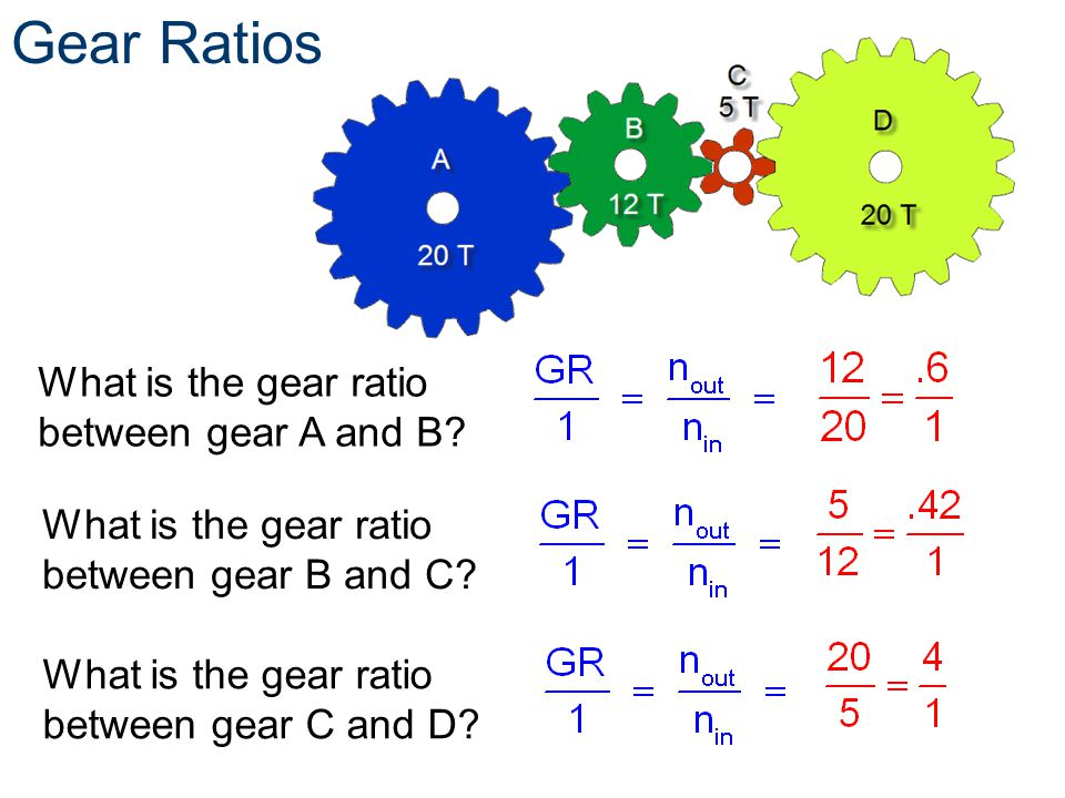 Gears Pulley Drives And Sprockets Ppt Download