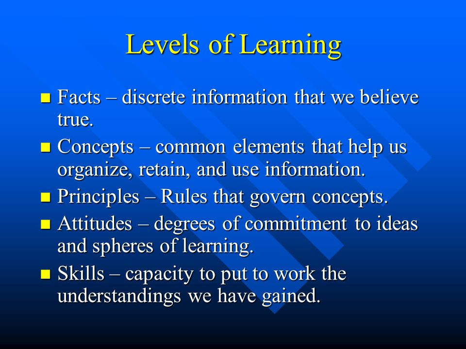 Levels of Learning Facts – discrete information that we believe true.