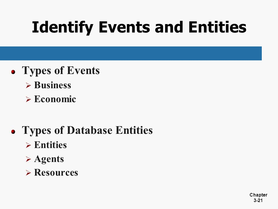 Identify Events and Entities