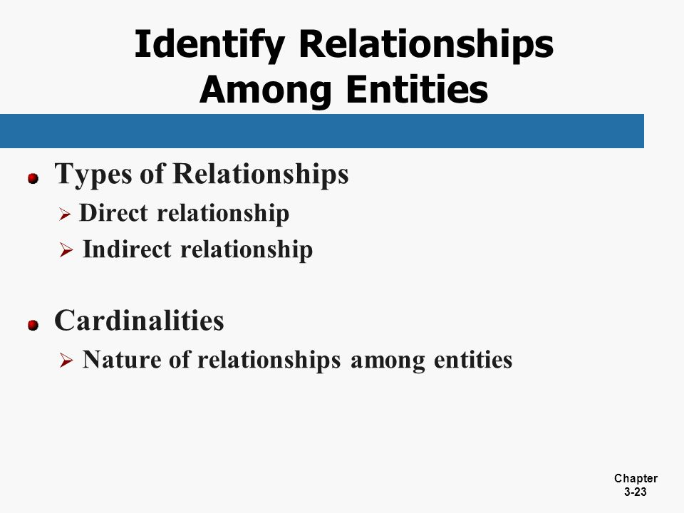 Identify Relationships Among Entities