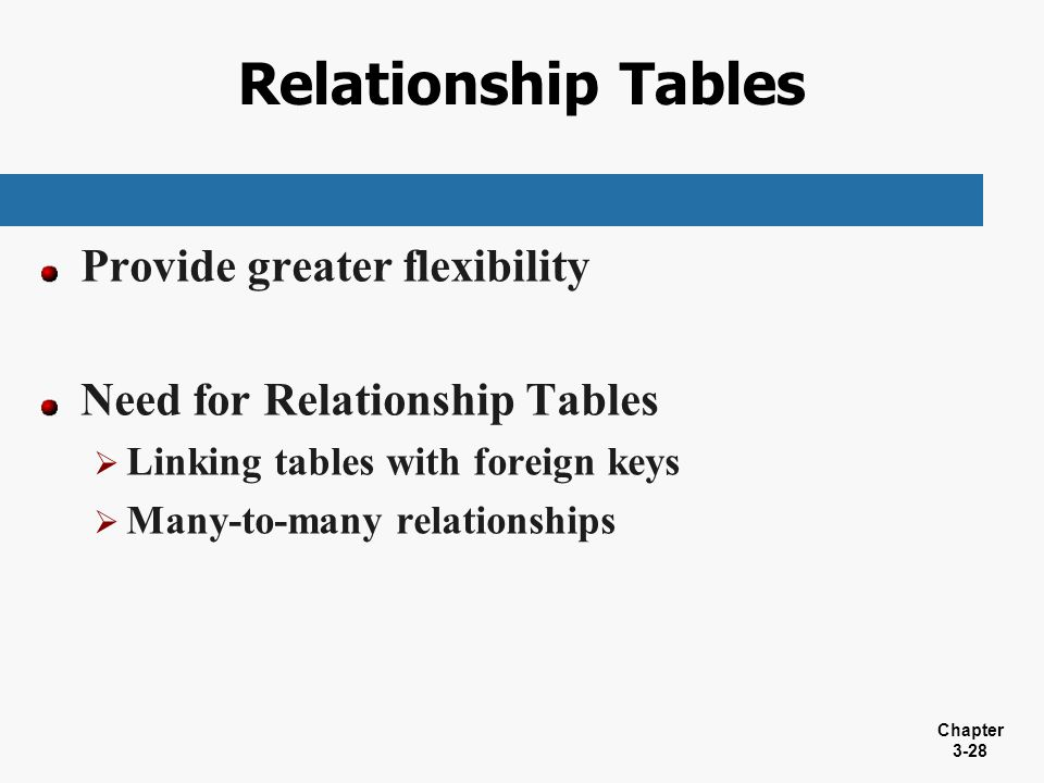 Relationship Tables Provide greater flexibility